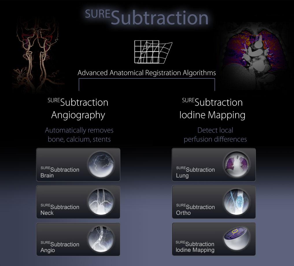 SURE-Subtraction