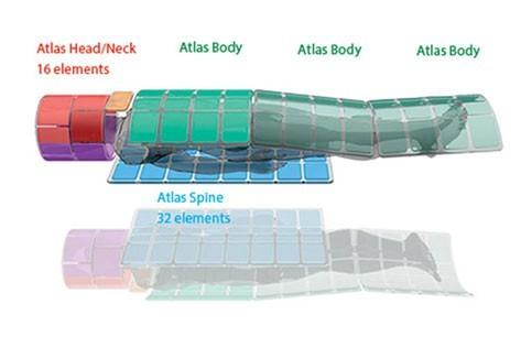ایده ابتکاری کویل ماتریسی ATLAS