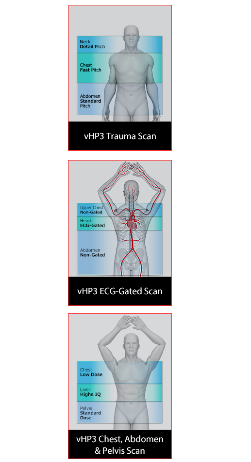 کل بدن را در یک اسکن ارزیابی کنید